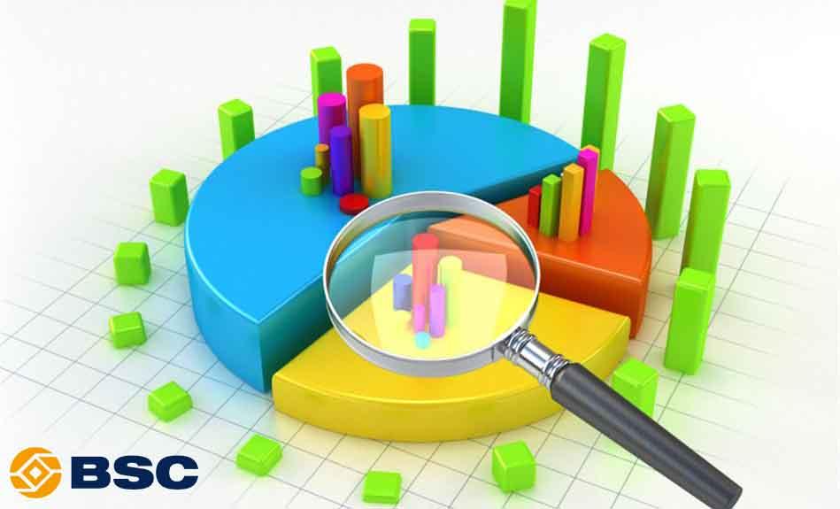 Không nghiên cứu thị trường là sai lầm khi đầu tư chứng khoán