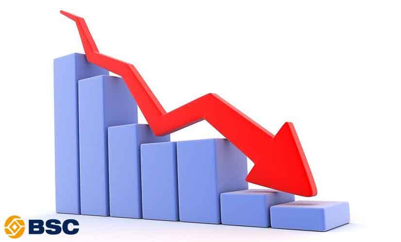 Khi thị trường giảm điểm